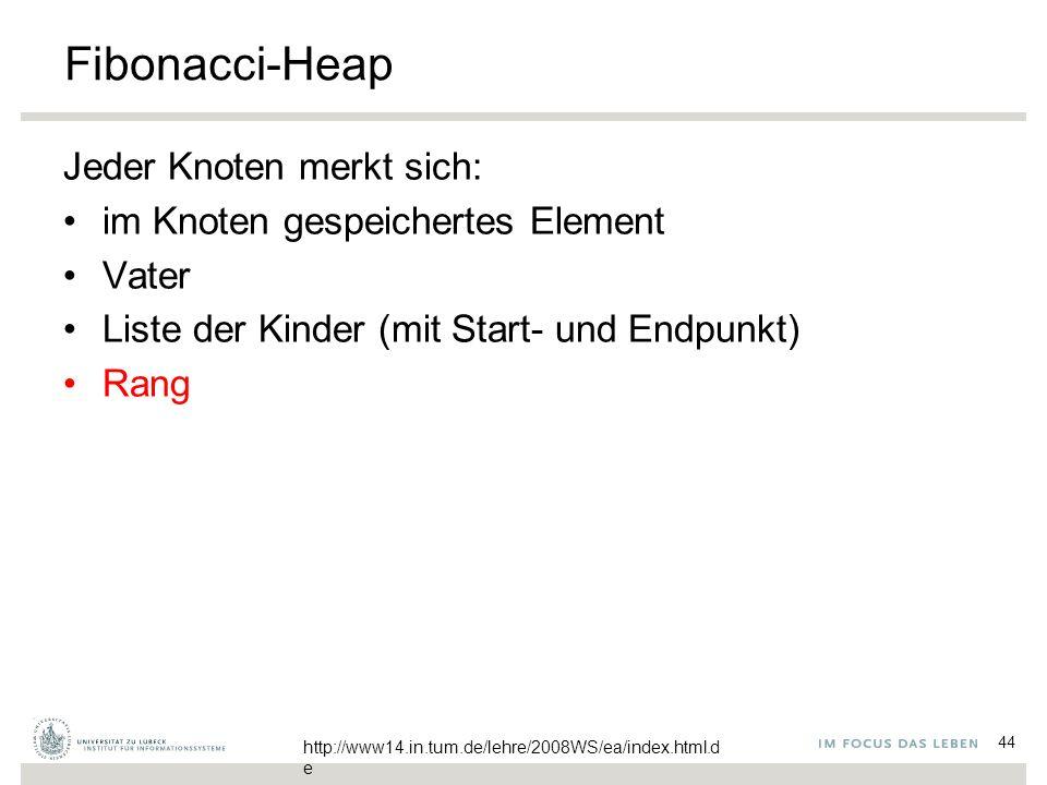 44 Fibonacci-Heap Jeder Knoten merkt sich: im Knoten gespeichertes Element Vater Liste der Kinder (mit Start- und Endpunkt) Rang http://www14.in.tum.d
