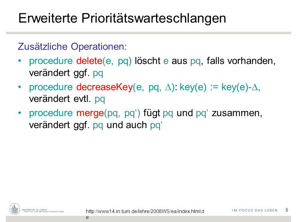 5 Erweiterte Prioritätswarteschlangen Zusätzliche Operationen: procedure delete(e, pq) löscht e aus pq, falls vorhanden, verändert ggf.