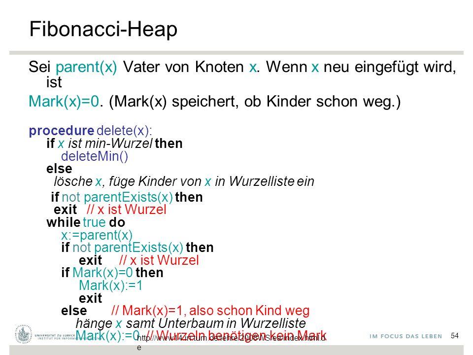54 Fibonacci-Heap Sei parent(x) Vater von Knoten x.