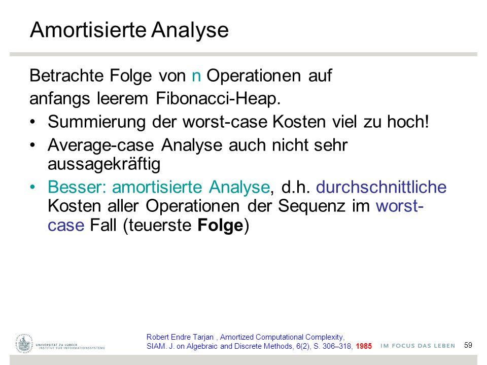 59 Amortisierte Analyse Betrachte Folge von n Operationen auf anfangs leerem Fibonacci-Heap. Summierung der worst-case Kosten viel zu hoch! Average-ca