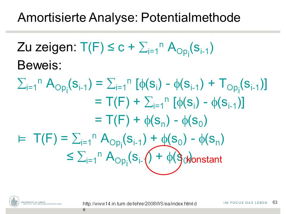 63 Amortisierte Analyse: Potentialmethode Zu zeigen: T(F) ≤ c +  i=1 n A Op i (s i-1 ) Beweis:  i=1 n A Op i (s i-1 ) =  i=1 n [  (s i ) -  (s i-1 ) + T Op i (s i-1 )] = T(F) +  i=1 n [  (s i ) -  (s i-1 )] = T(F) +  (s n ) -  (s 0 ) ⊨ T(F) =  i=1 n A Op i (s i-1 ) +  (s 0 ) -  (s n ) ≤  i=1 n A Op i (s i-1 ) +  (s 0 ) konstant http://www14.in.tum.de/lehre/2008WS/ea/index.html.d e