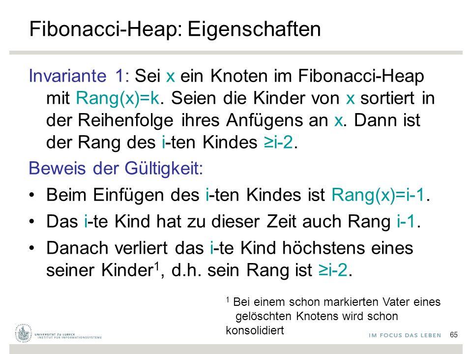 65 Fibonacci-Heap: Eigenschaften Invariante 1: Sei x ein Knoten im Fibonacci-Heap mit Rang(x)=k. Seien die Kinder von x sortiert in der Reihenfolge ih