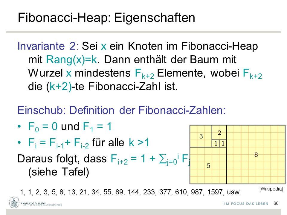66 Fibonacci-Heap: Eigenschaften Invariante 2: Sei x ein Knoten im Fibonacci-Heap mit Rang(x)=k.