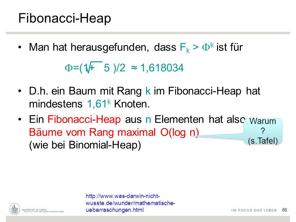 68 Fibonacci-Heap Man hat herausgefunden, dass F k >  k ist für  =(1+ 5 )/2 ≈ 1,618034 D.h. ein Baum mit Rang k im Fibonacci-Heap hat mindestens 1,6