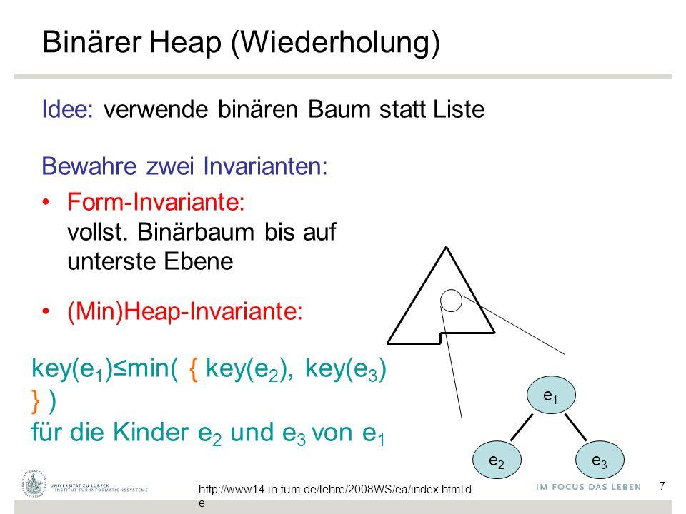 7 Binärer Heap (Wiederholung) Idee: verwende binären Baum statt Liste Bewahre zwei Invarianten: Form-Invariante: vollst. Binärbaum bis auf unterste Eb