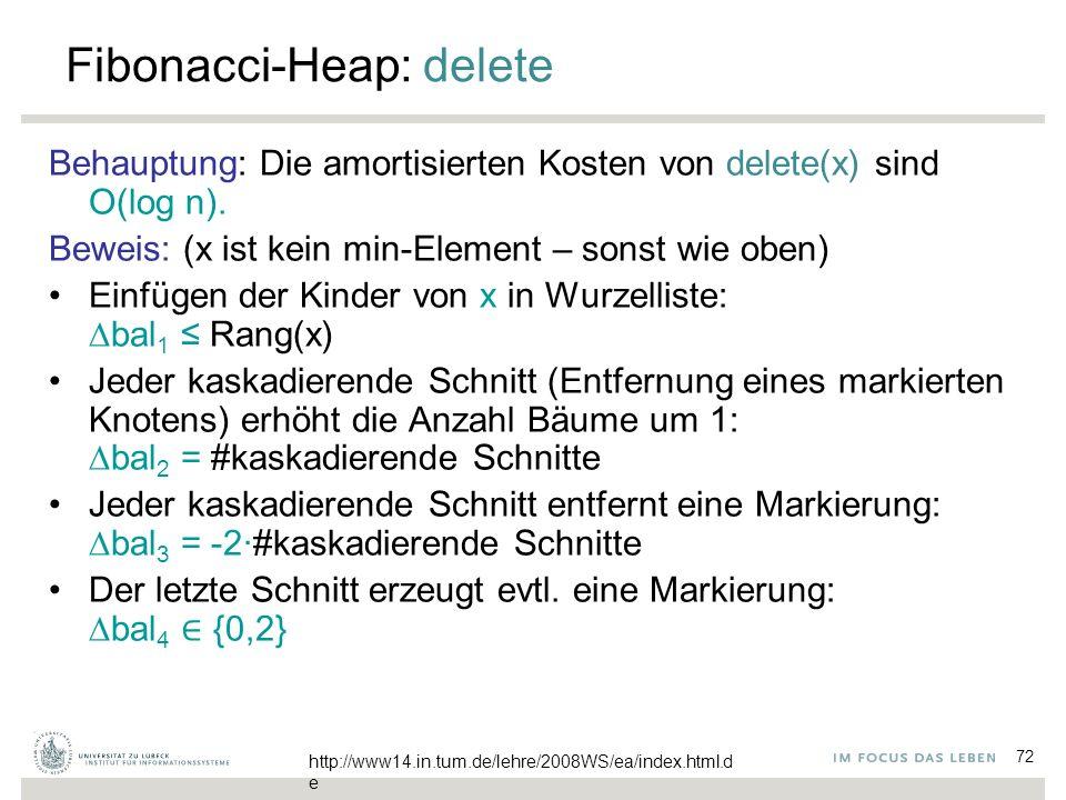 72 Fibonacci-Heap: delete Behauptung: Die amortisierten Kosten von delete(x) sind O(log n). Beweis: (x ist kein min-Element – sonst wie oben) Einfügen