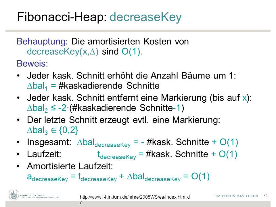 74 Fibonacci-Heap: decreaseKey Behauptung: Die amortisierten Kosten von decreaseKey(x,  ) sind O(1). Beweis: Jeder kask. Schnitt erhöht die Anzahl Bä