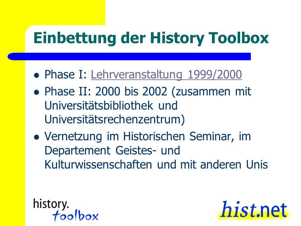 Einbettung der History Toolbox Phase I: Lehrveranstaltung 1999/2000Lehrveranstaltung 1999/2000 Phase II: 2000 bis 2002 (zusammen mit Universitätsbibli