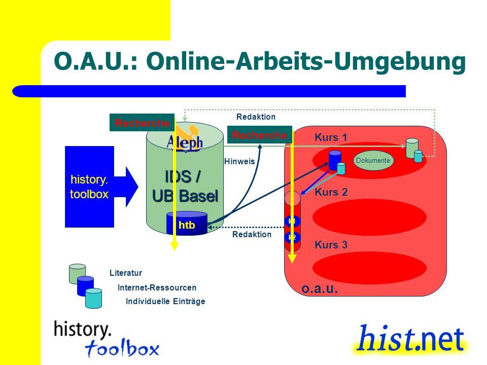 O.A.U.: Online-Arbeits-Umgebung IDS / UB Basel history. toolbox htb o.a.u. Dokumente Kurs 1 Literatur Internet-Ressourcen Individuelle Einträge Kurs 2