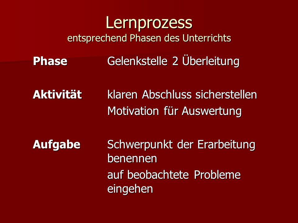 Lernprozess entsprechend Phasen des Unterrichts Phase Gelenkstelle 2 Überleitung Aktivitätklaren Abschluss sicherstellen Motivation für Auswertung Auf