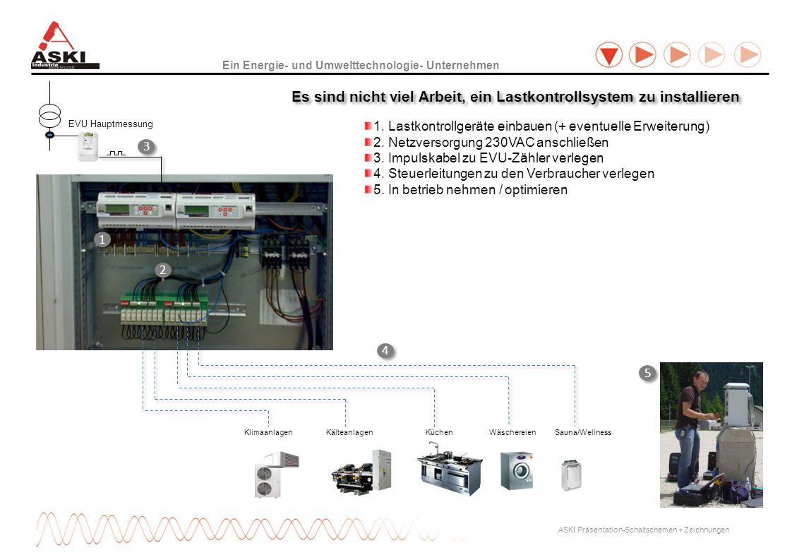 Ein Energie- und Umwelttechnologie- Unternehmen ASKI Präsentation-Schaltschemen + Zeichnungen EVU Hauptmessung 1.