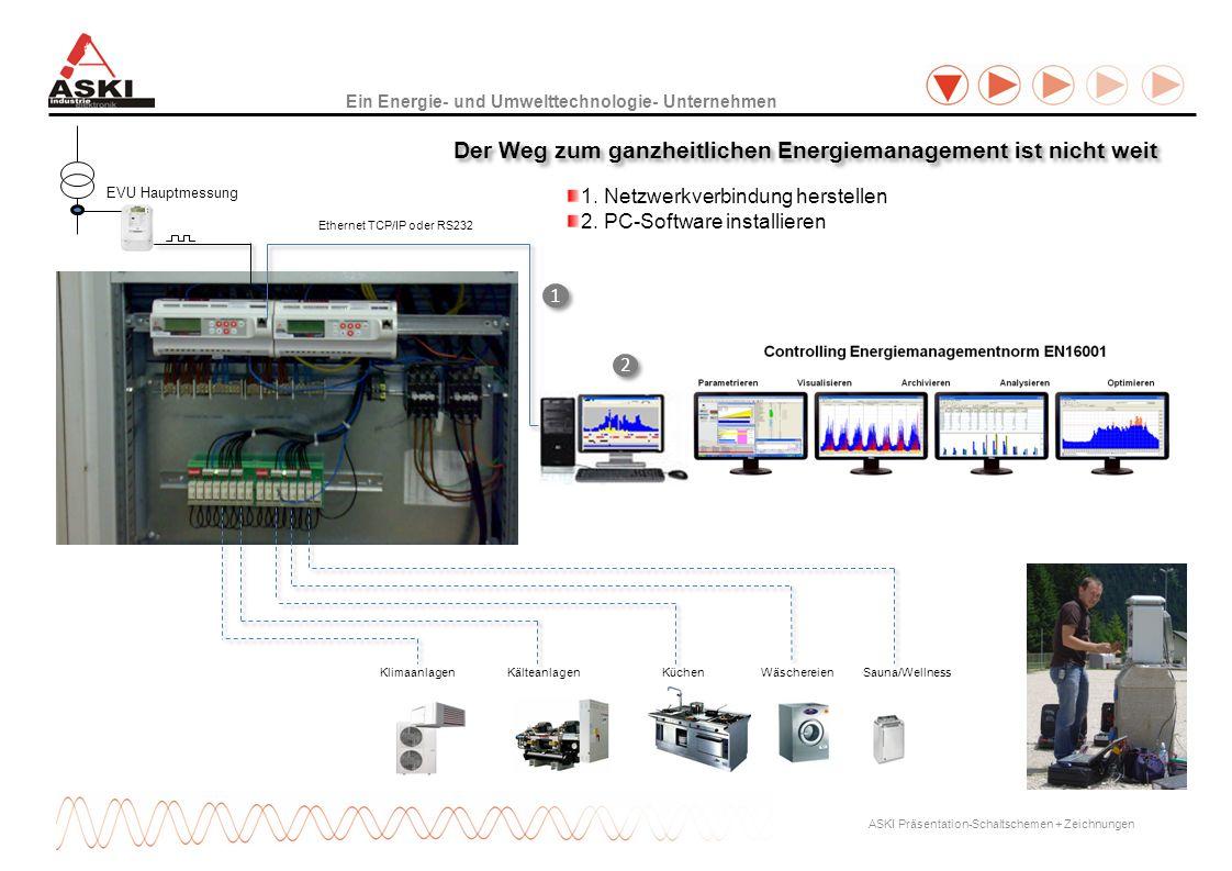 Ein Energie- und Umwelttechnologie- Unternehmen ASKI Präsentation-Schaltschemen + Zeichnungen EVU Hauptmessung 1. Netzwerkverbindung herstellen 2. PC-