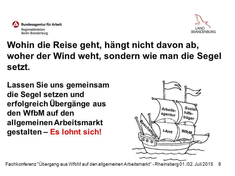 Wohin die Reise geht, hängt nicht davon ab, woher der Wind weht, sondern wie man die Segel setzt.