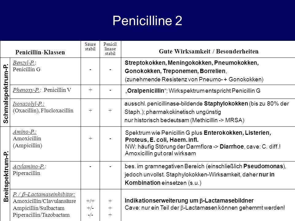 Penicilline 2 Penicillin-Klassen Säure stabil Penicil linase stabil Gute Wirksamkeit / Besonderheiten Benzyl-P.: Penicillin G-- Phenoxy-P.: Penicillin