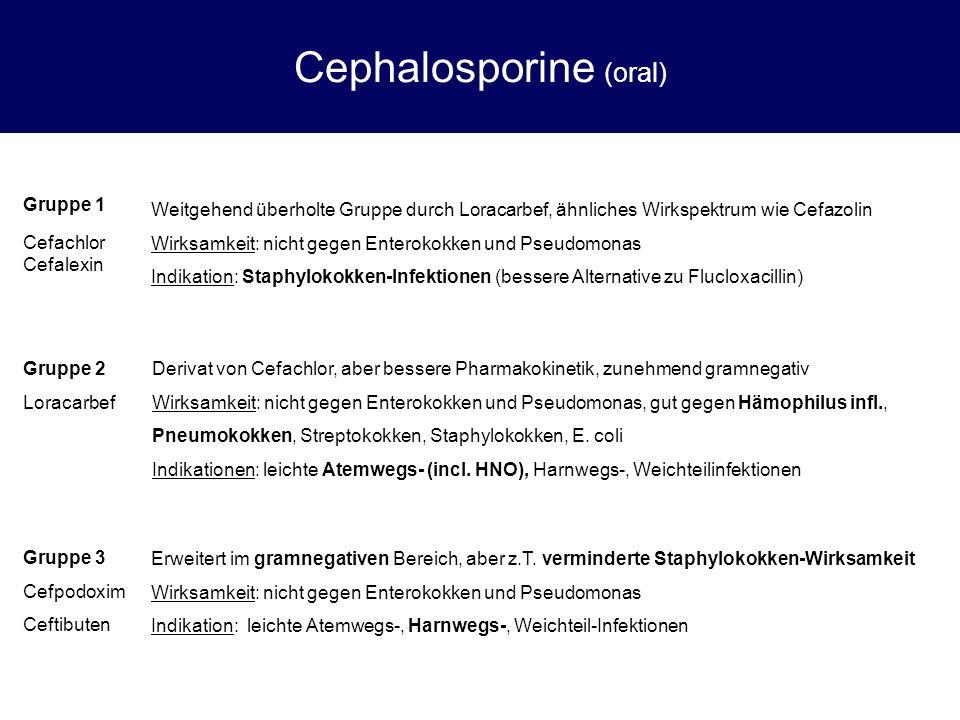 Cephalosporine (oral) Gruppe 1 Cefachlor Cefalexin Gruppe 2 Loracarbef Gruppe 3 Cefpodoxim Ceftibuten Weitgehend überholte Gruppe durch Loracarbef, äh