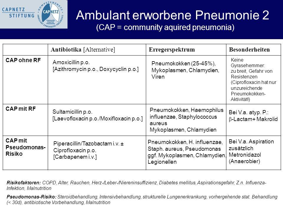 Ambulant erworbene Pneumonie 2 (CAP = community aquired pneumonia) Antibiotika [Alternative]ErregerspektrumBesonderheiten CAP ohne RF CAP mit RF CAP m
