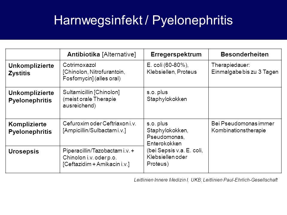 Harnwegsinfekt / Pyelonephritis Leitlinien Innere Medizin I, UKB; Leitlinien Paul-Ehrlich-Gesellschaft Antibiotika [Alternative]ErregerspektrumBesonde