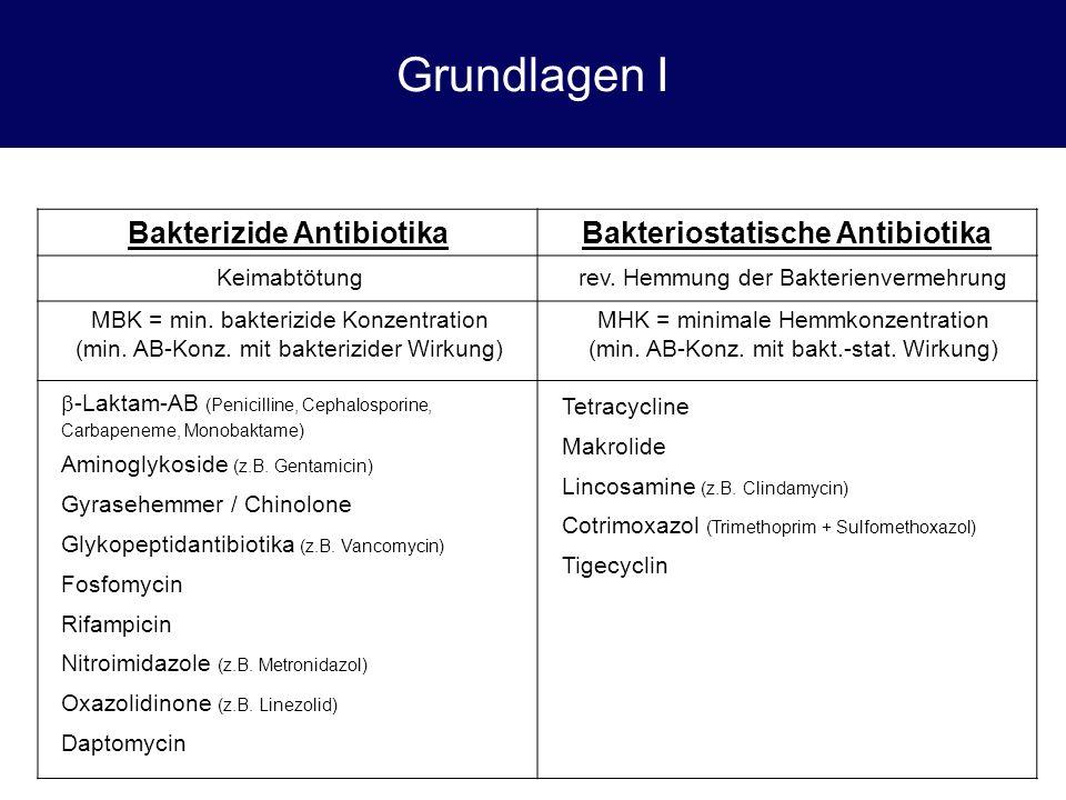 Grundlagen II Wirkung der Antibiotika ist abhängig vom körpereigenen Immunsystem Abtötungskinetik: - durch bakteriostatische Therapie im Wachstum gehemmte Erreger müssen abgetötet werden (Cave: bei Immunsuppression bakterizide AB bevorzugen) - abgetötete Keime müssen phagozytiert werden - Abtötung von Persistern: sensible, aber trotz wirksamer AB-Therapie überlebende Erreger (Ruhestoffwechsel), können sonst zu Rezidiven führen (Persister ≠ Resistenz) - konzentrationsabhängig: je höher die AB-Konzentration, desto stärker ist der antibakterielle Effekt (z.B.: Aminoglykoside, Gyrasehemmer) - zeitabhängig: Sättigung der Absterbekinetik, nahe der MHK.