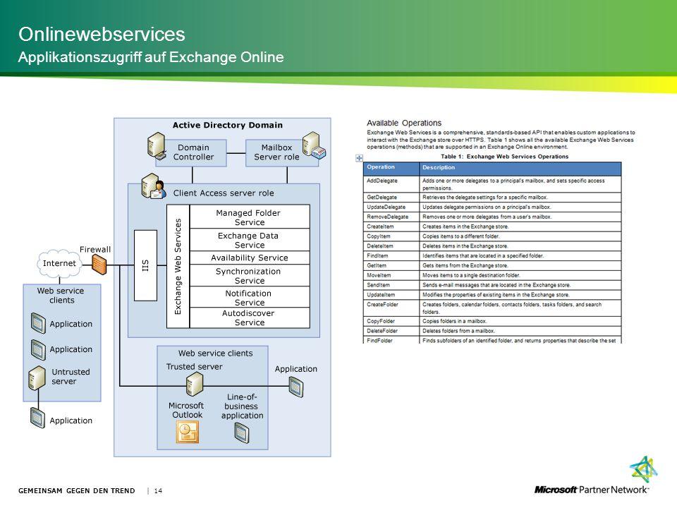 Onlinewebservices Applikationszugriff auf Exchange Online GEMEINSAM GEGEN DEN TREND | 14