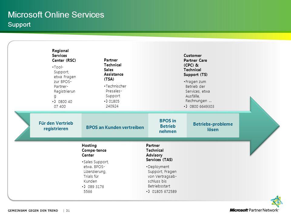 Regional Services Center (RSC) Tool- Support, etwa Fragen zur BPOS- Partner- Registrierun g  0800 40 07 400 Hosting Compe-tence Center Sales Support,