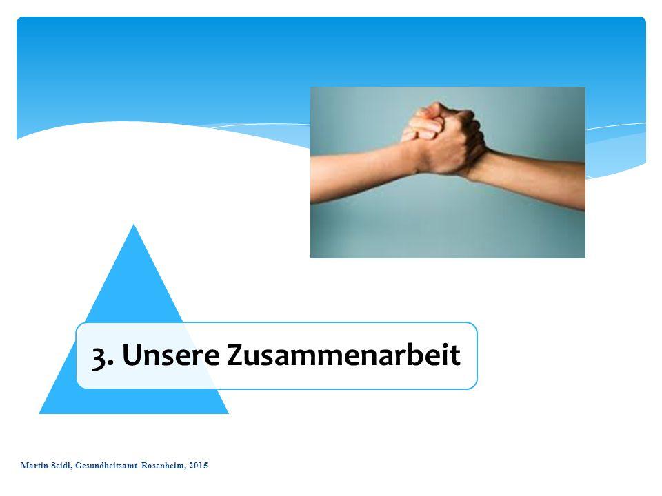 3. Unsere Zusammenarbeit Martin Seidl, Gesundheitsamt Rosenheim, 2015