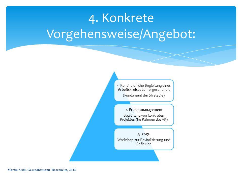 1. Kontinuierliche Begleitung eines Arbeitskreises Lehrergesundheit (Fundament der Strategie) 2. Projektmanagement Begleitung von konkreten Projekten