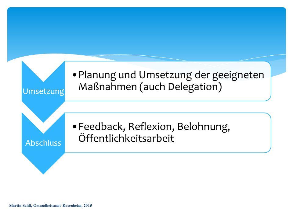 Umsetzung Planung und Umsetzung der geeigneten Maßnahmen (auch Delegation) Abschluss Feedback, Reflexion, Belohnung, Öffentlichkeitsarbeit Martin Seid