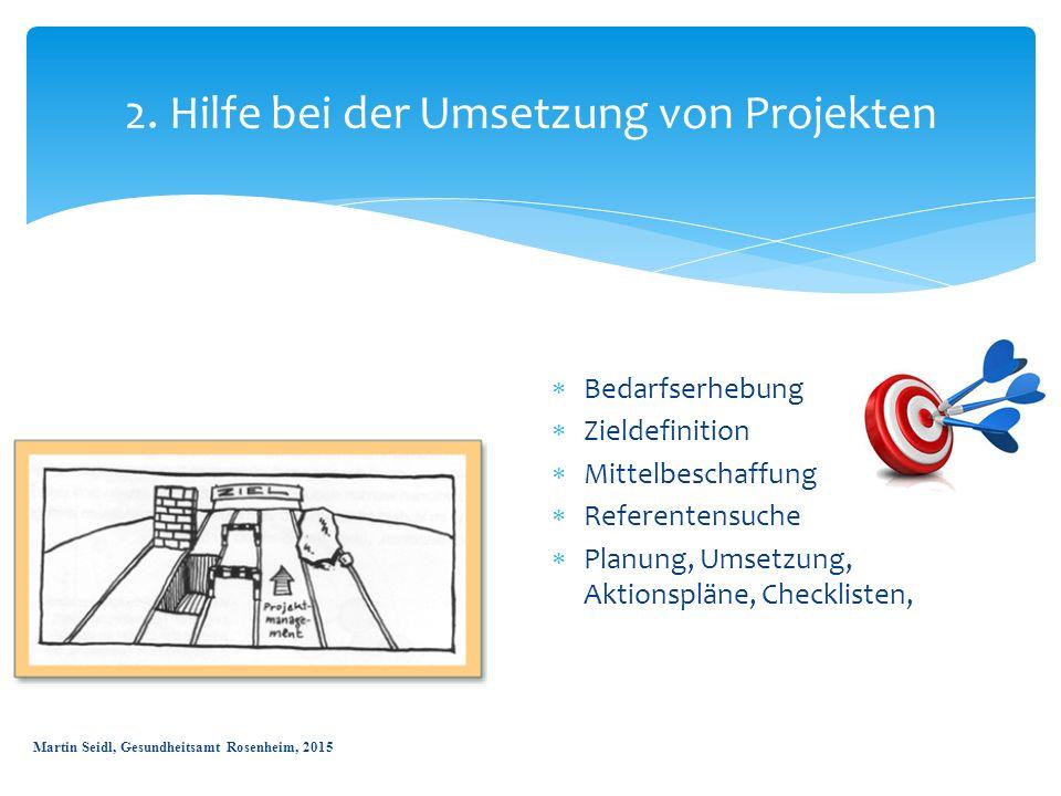 2. Hilfe bei der Umsetzung von Projekten Martin Seidl, Gesundheitsamt Rosenheim, 2015  Bedarfserhebung  Zieldefinition  Mittelbeschaffung  Referen