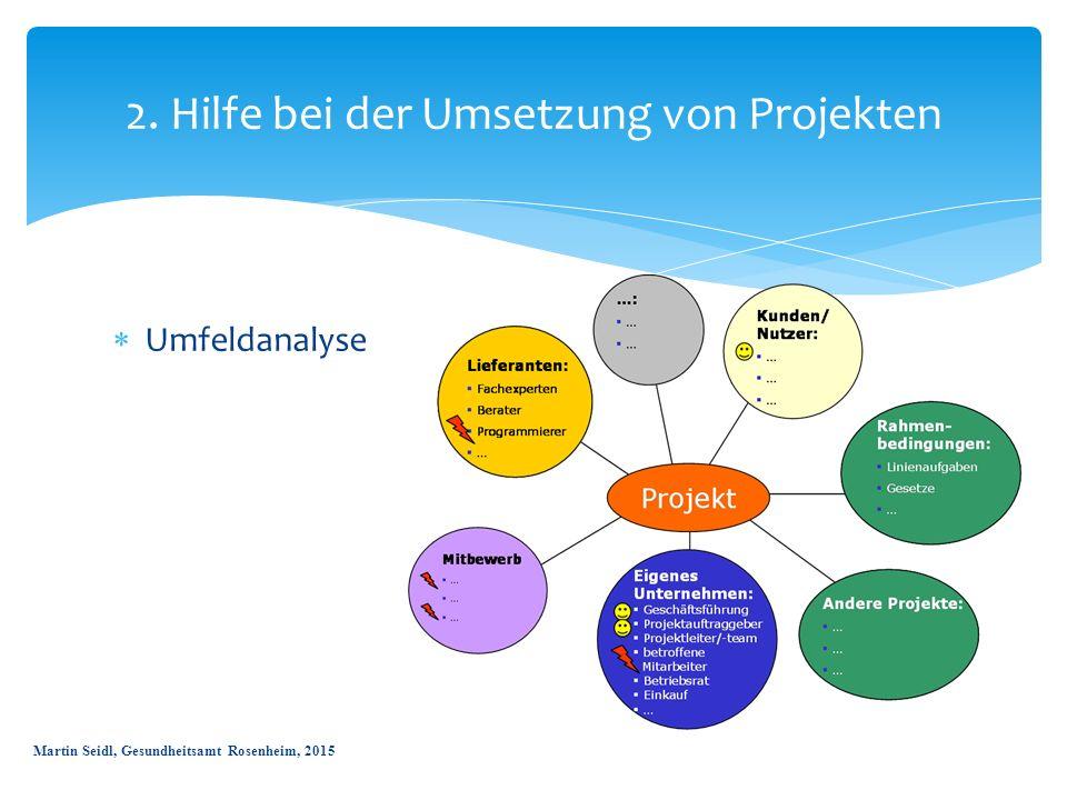  Umfeldanalyse 2. Hilfe bei der Umsetzung von Projekten Martin Seidl, Gesundheitsamt Rosenheim, 2015