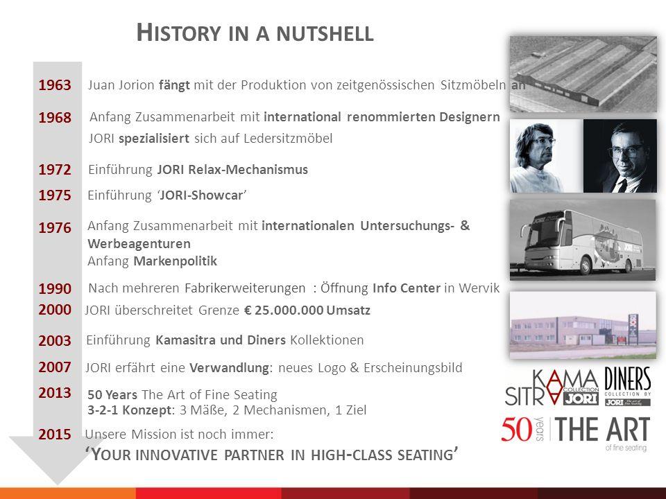 9 H ISTORY IN A NUTSHELL Juan Jorion fängt mit der Produktion von zeitgenössischen Sitzmöbeln an 1963 1968 Anfang Zusammenarbeit mit international ren