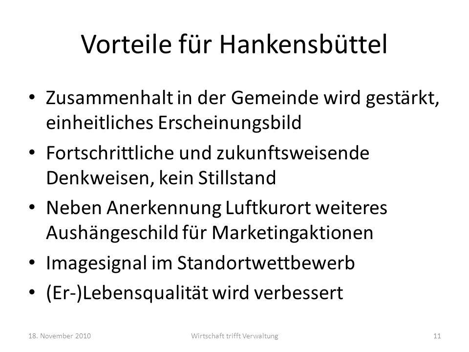Vorteile für Hankensbüttel Zusammenhalt in der Gemeinde wird gestärkt, einheitliches Erscheinungsbild Fortschrittliche und zukunftsweisende Denkweisen, kein Stillstand Neben Anerkennung Luftkurort weiteres Aushängeschild für Marketingaktionen Imagesignal im Standortwettbewerb (Er-)Lebensqualität wird verbessert 18.