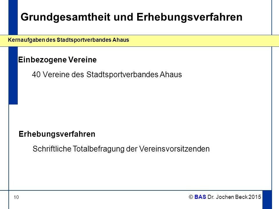 10 Kernaufgaben des Stadtsportverbandes Ahaus © BAS Dr. Jochen Beck 2015 Grundgesamtheit und Erhebungsverfahren Einbezogene Vereine 40 Vereine des Sta