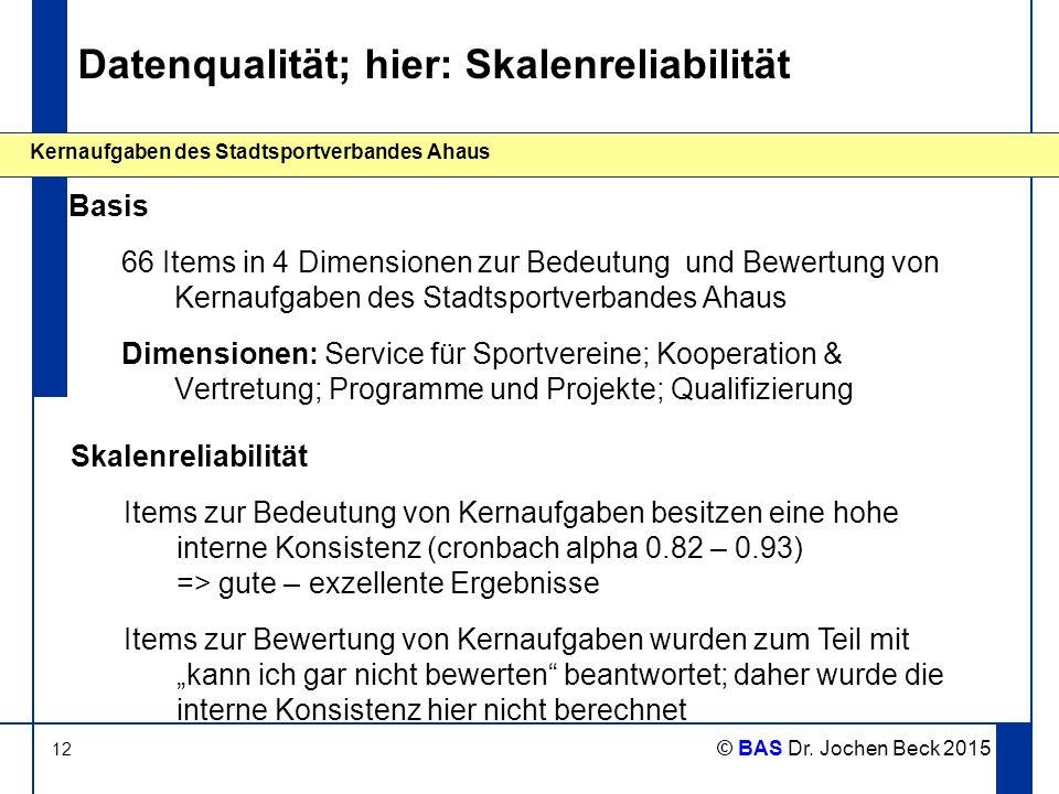 12 Kernaufgaben des Stadtsportverbandes Ahaus © BAS Dr. Jochen Beck 2015 Datenqualität; hier: Skalenreliabilität Basis 66 Items in 4 Dimensionen zur B