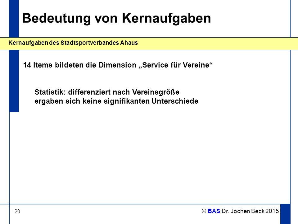 """20 Kernaufgaben des Stadtsportverbandes Ahaus © BAS Dr. Jochen Beck 2015 Bedeutung von Kernaufgaben 14 Items bildeten die Dimension """"Service für Verei"""