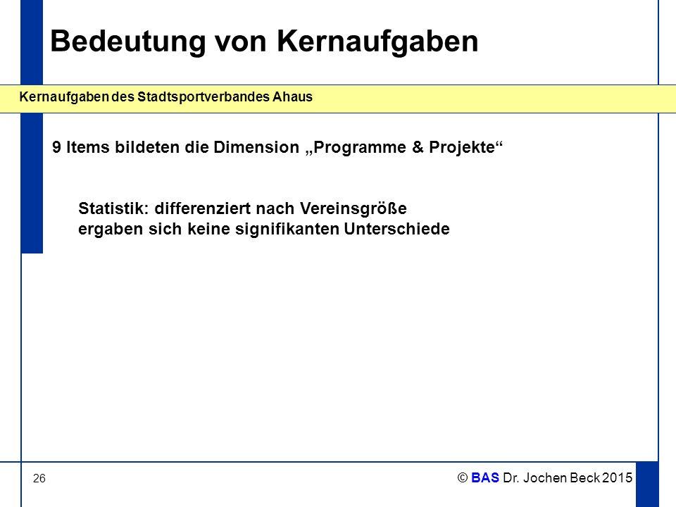 """26 Kernaufgaben des Stadtsportverbandes Ahaus © BAS Dr. Jochen Beck 2015 Bedeutung von Kernaufgaben 9 Items bildeten die Dimension """"Programme & Projek"""