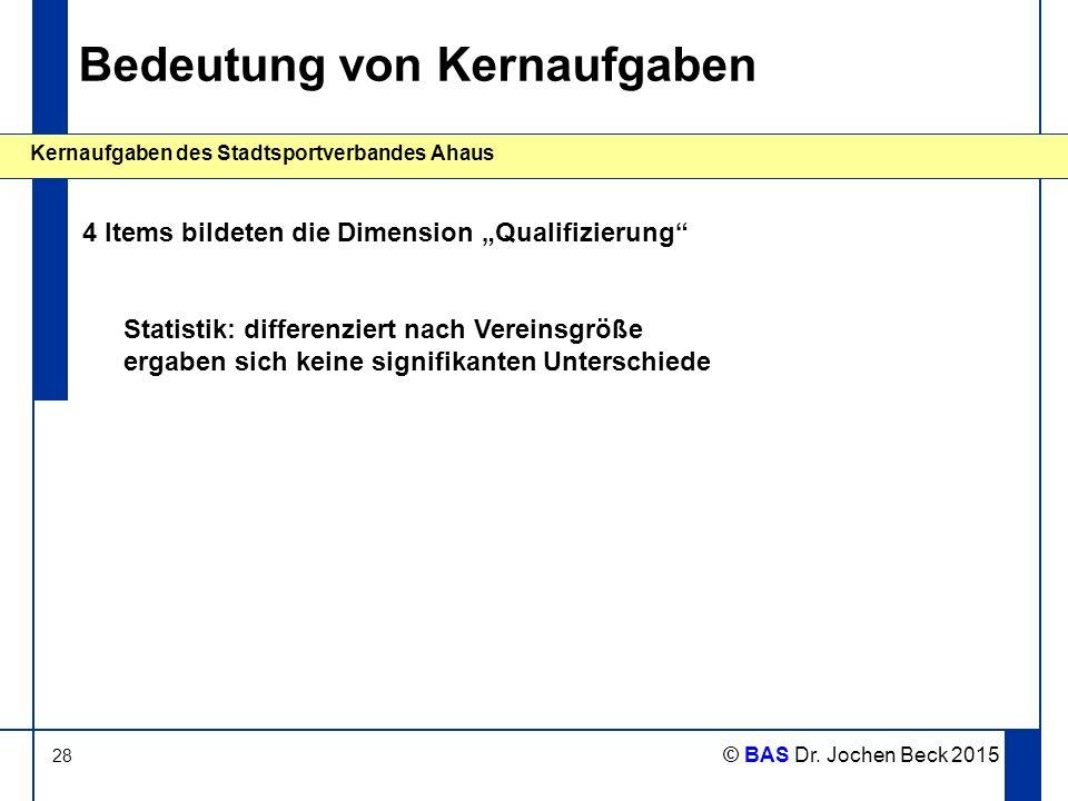 """28 Kernaufgaben des Stadtsportverbandes Ahaus © BAS Dr. Jochen Beck 2015 Bedeutung von Kernaufgaben 4 Items bildeten die Dimension """"Qualifizierung"""" St"""