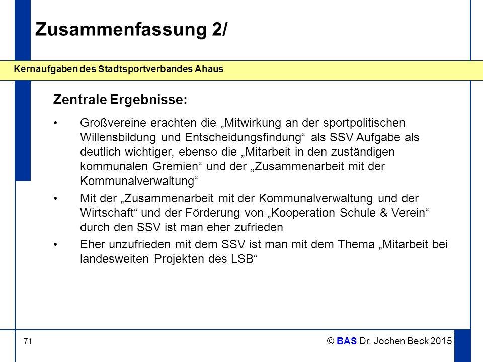 """71 Kernaufgaben des Stadtsportverbandes Ahaus © BAS Dr. Jochen Beck 2015 Zusammenfassung 2/ Großvereine erachten die """"Mitwirkung an der sportpolitisch"""