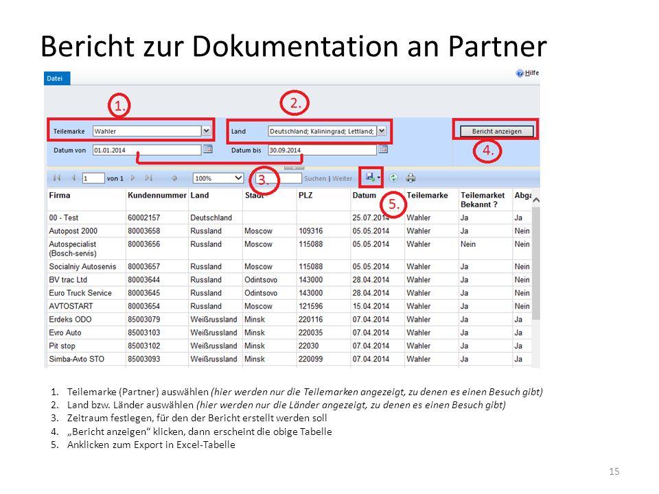 Bericht zur Dokumentation an Partner 15 1.Teilemarke (Partner) auswählen (hier werden nur die Teilemarken angezeigt, zu denen es einen Besuch gibt) 2.Land bzw.