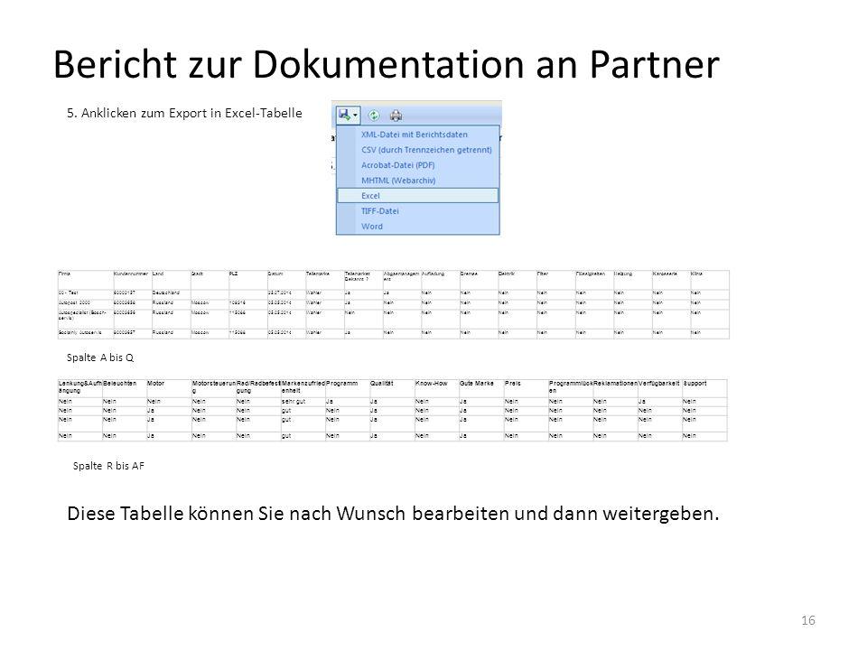 Bericht zur Dokumentation an Partner 16 5.