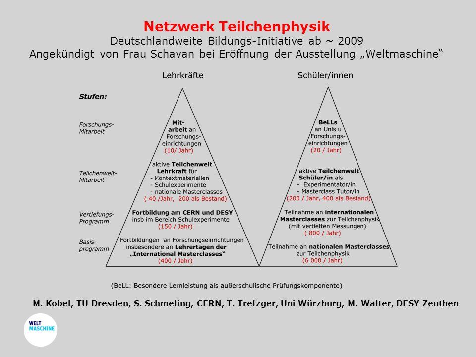 """Netzwerk Teilchenphysik Deutschlandweite Bildungs-Initiative ab ~ 2009 Angekündigt von Frau Schavan bei Eröffnung der Ausstellung """"Weltmaschine M."""