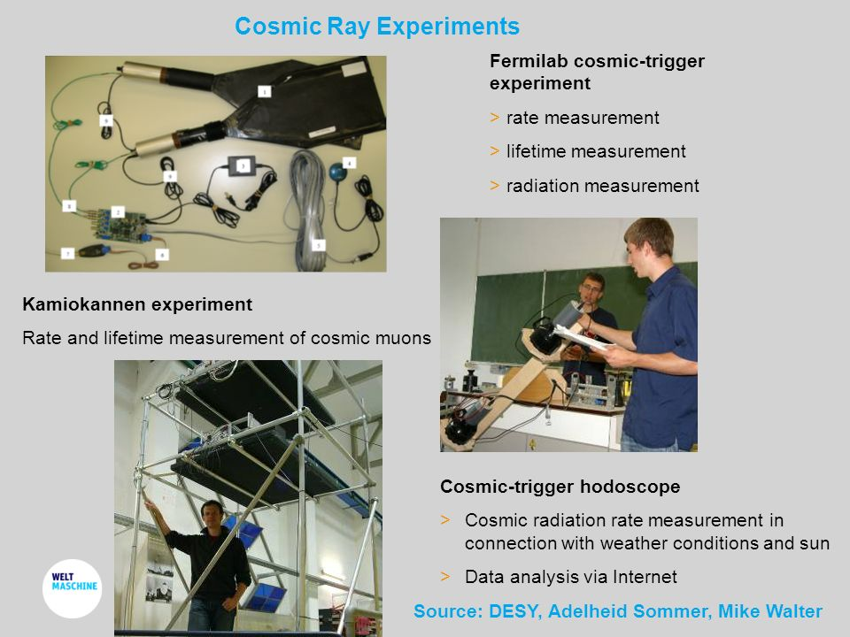 Cosmic Ray Experiments Fermilab cosmic-trigger experiment > rate measurement > lifetime measurement > radiation measurement Kamiokannen experiment Rate and lifetime measurement of cosmic muons Cosmic-trigger hodoscope >Cosmic radiation rate measurement in connection with weather conditions and sun >Data analysis via Internet Source: DESY, Adelheid Sommer, Mike Walter