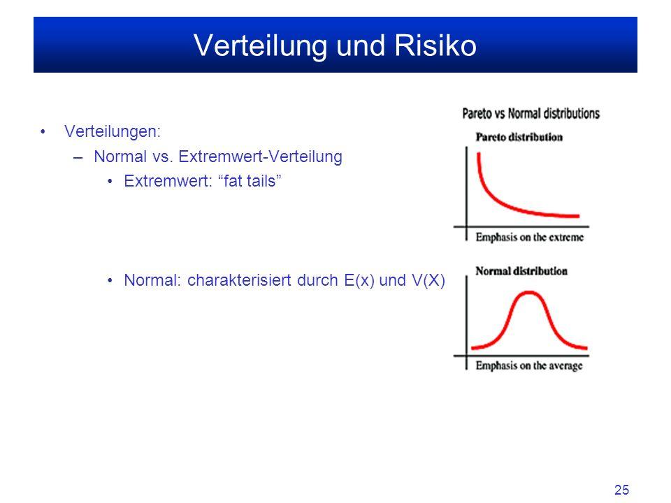 25 Verteilung und Risiko Verteilungen: –Normal vs.