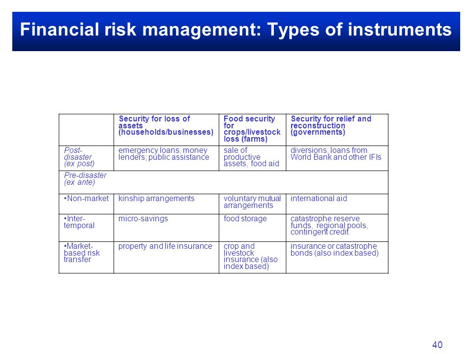 40 Financial risk management: Types of instruments Security for loss of assets (households/businesses) Food security for crops/livestock loss (farms) Security for relief and reconstruction (governments) Post- disaster (ex post) emergency loans; money lenders; public assistance sale of productive assets, food aid diversions; loans from World Bank and other IFIs Pre-disaster (ex ante) Non-marketkinship arrangements voluntary mutual arrangements international aid Inter- temporal micro-savingsfood storage catastrophe reserve funds, regional pools, contingent credit Market- based risk transfer property and life insurancecrop and livestock insurance (also index based) insurance or catastrophe bonds (also index based)