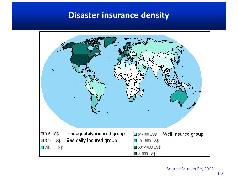 52 Source: Munich Re, 2005 Global distribution of insurance premiums per capita Disaster insurance density
