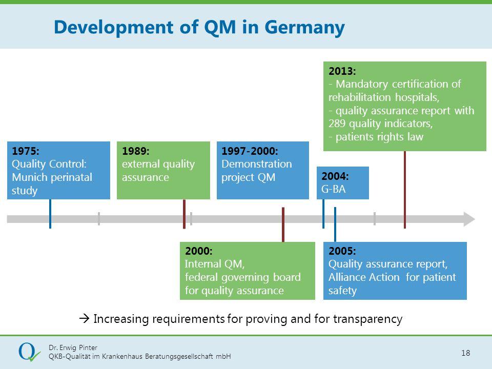 Dr. Erwig Pinter QKB-Qualität im Krankenhaus Beratungsgesellschaft mbH 18 Development of QM in Germany 1997-2000: Demonstration project QM 1975: Quali