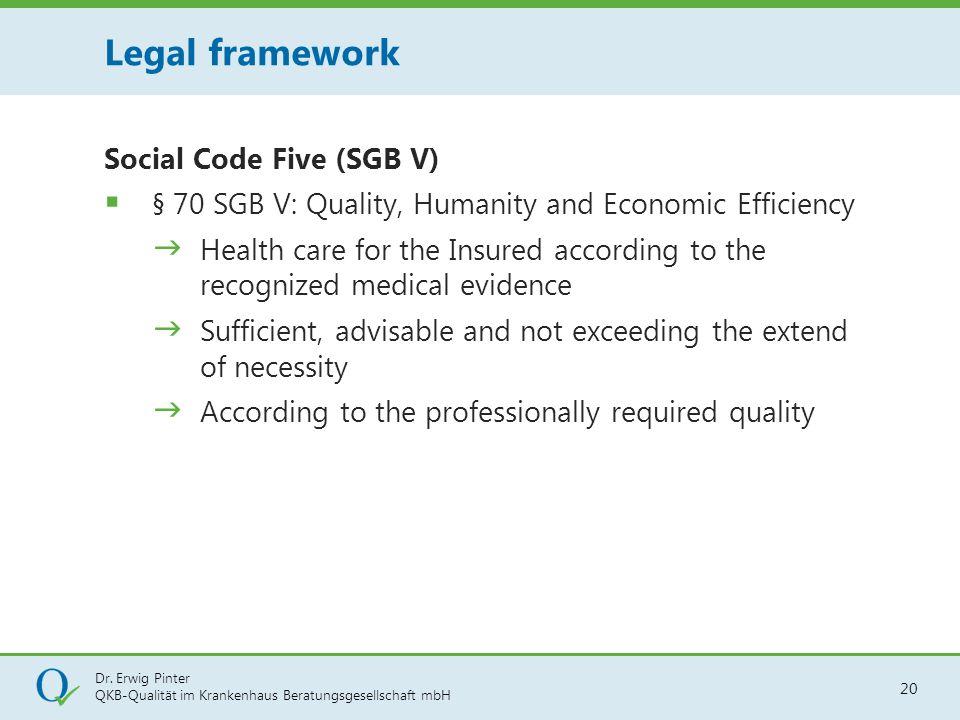 Dr. Erwig Pinter QKB-Qualität im Krankenhaus Beratungsgesellschaft mbH 20 Social Code Five (SGB V)  § 70 SGB V: Quality, Humanity and Economic Effici