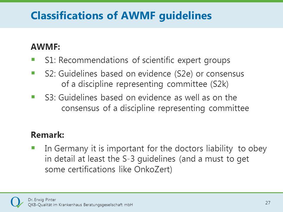 Dr. Erwig Pinter QKB-Qualität im Krankenhaus Beratungsgesellschaft mbH 27 AWMF:  S1: Recommendations of scientific expert groups  S2: Guidelines bas