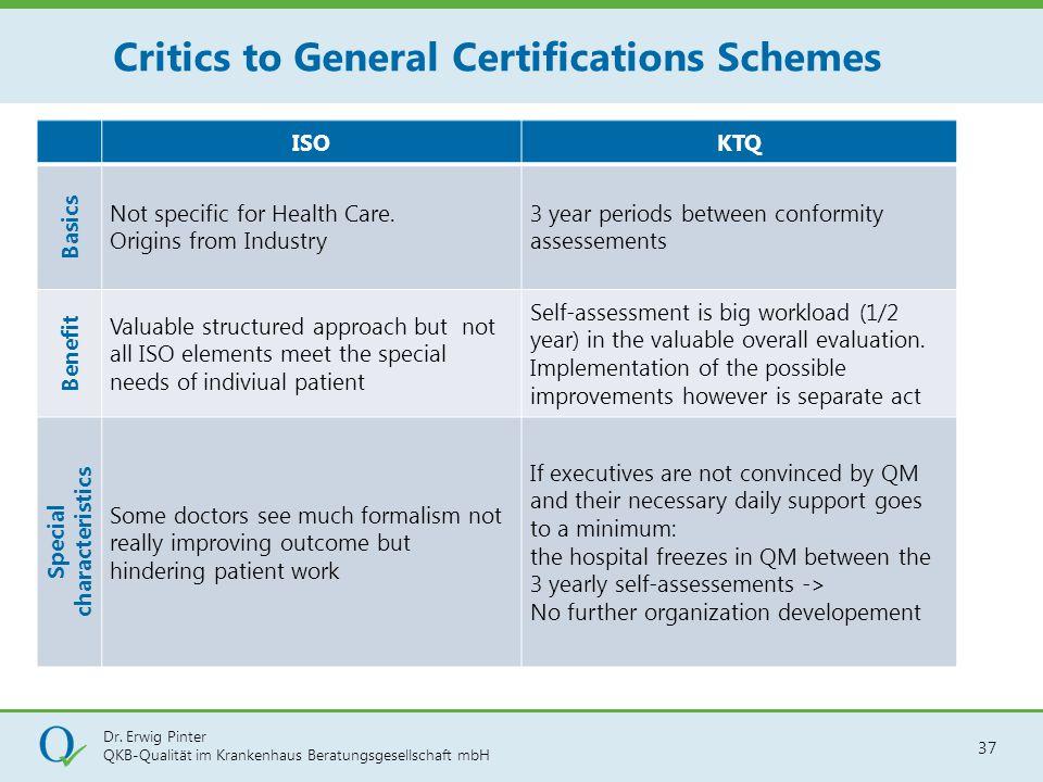 Dr. Erwig Pinter QKB-Qualität im Krankenhaus Beratungsgesellschaft mbH 37 ISOKTQ Basics Not specific for Health Care. Origins from Industry 3 year per