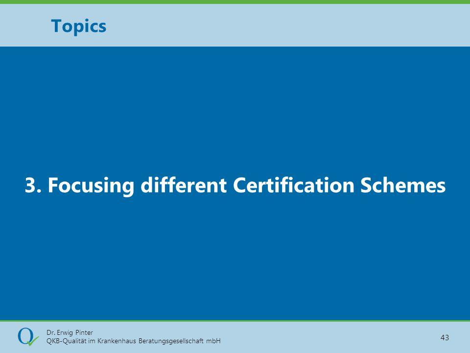 Dr. Erwig Pinter QKB-Qualität im Krankenhaus Beratungsgesellschaft mbH 43 3. Focusing different Certification Schemes Topics