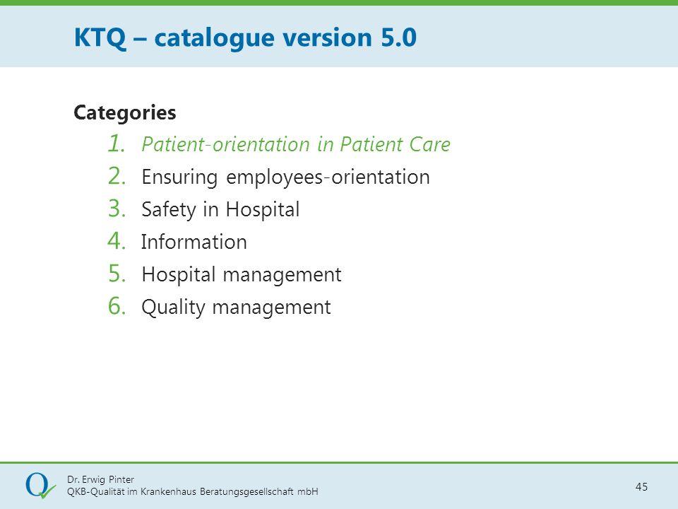 Dr. Erwig Pinter QKB-Qualität im Krankenhaus Beratungsgesellschaft mbH 45 Categories 1. Patient-orientation in Patient Care 2. Ensuring employees-orie